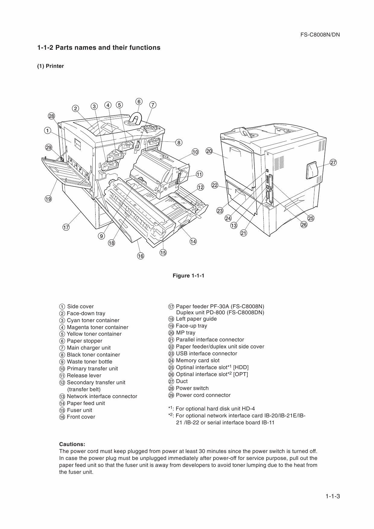 KYOCERA ColorLaserPrinter FS-C8008N DN Parts and Service Manual-2